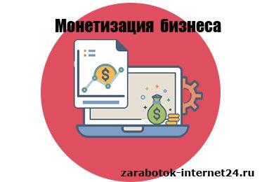 Монетизация бизнеса в интернете